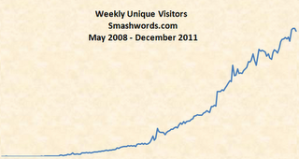 Smashwords visitors