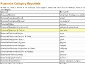 Amazon Keywords for Books and Authors 2